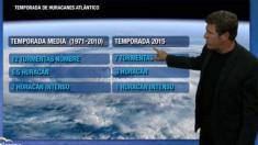 Previsión huracanes 2015